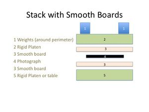 Stack w Smooth Boards .jpg