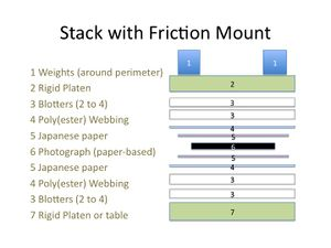 Stack w Friction Mount.jpg