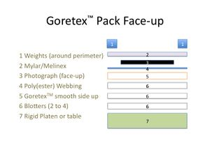 Goretex Pack Face-up.jpg