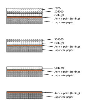 EDemers Sample-Materials-Diagram.jpg