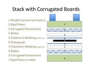 Stack w Corrugated board.jpg